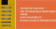 Интересное место (в)на Украине