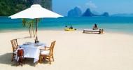 Пляжи и курорты Шри-Ланки