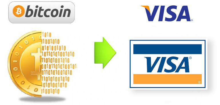 bitcoin-with-visa