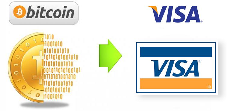 bitcoin-with-visa